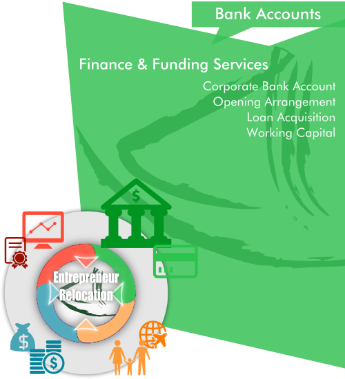 Overview of AsiaBC Financing & Funding as a part of our entrepreneur Relocation by Asia Business Centre.
