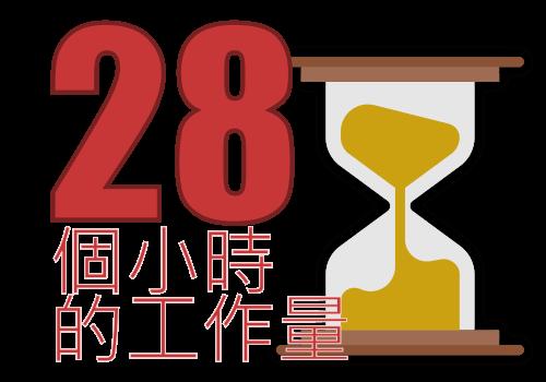 每一個客戶的香港銀行開戶申請,需要28個小時的工作量。