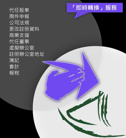 大中華商務中心「即時轉換」服務計劃
